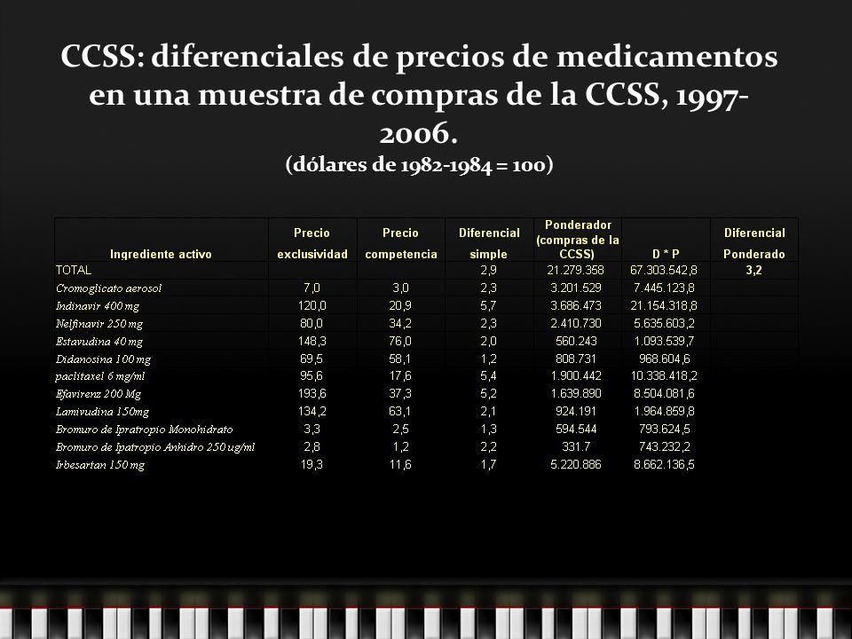 CCSS: diferenciales de precios de medicamentos en una muestra de compras de la CCSS, 1997- 2006.
