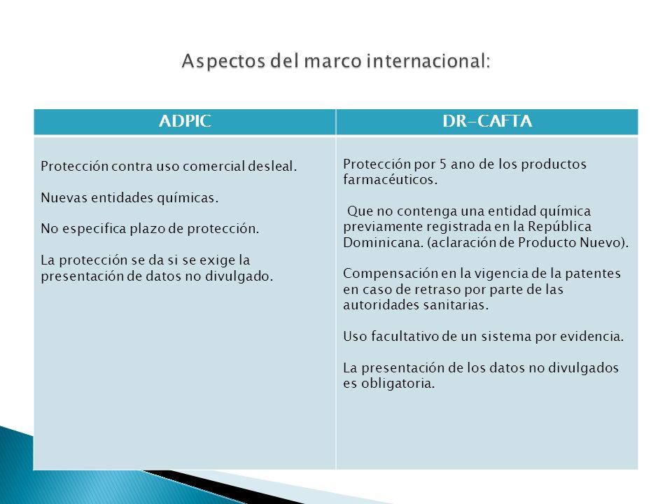 ADPICDR-CAFTA Protección contra uso comercial desleal.