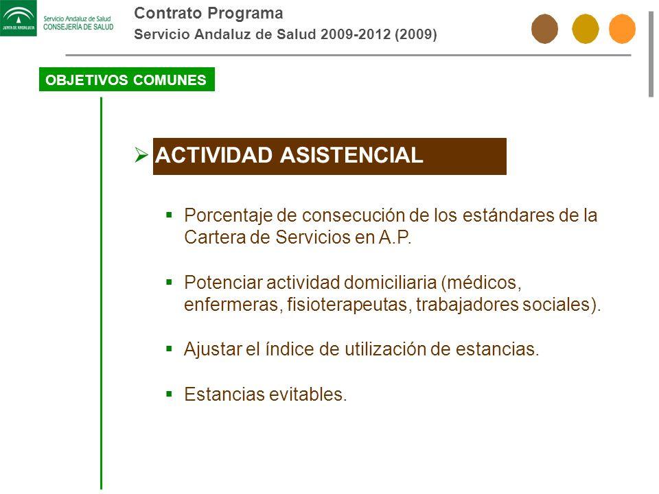 Contrato Programa Servicio Andaluz de Salud 2009-2012 (2009) OBJETIVOS COMUNES ACTIVIDAD ASISTENCIAL Porcentaje de consecución de los estándares de la