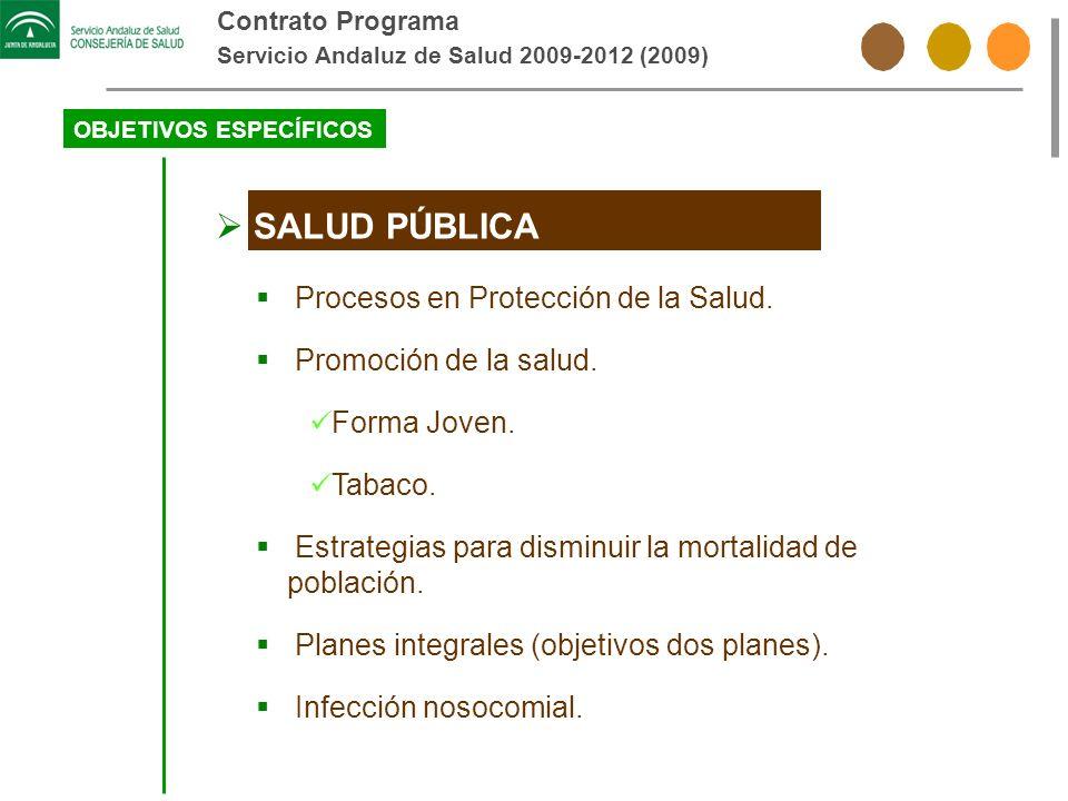 Contrato Programa Servicio Andaluz de Salud 2009-2012 (2009) OBJETIVOS ESPECÍFICOS SALUD PÚBLICA Procesos en Protección de la Salud. Promoción de la s