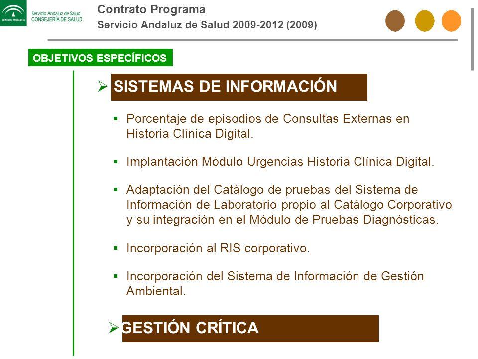 Contrato Programa Servicio Andaluz de Salud 2009-2012 (2009) OBJETIVOS ESPECÍFICOS SISTEMAS DE INFORMACIÓN Porcentaje de episodios de Consultas Extern