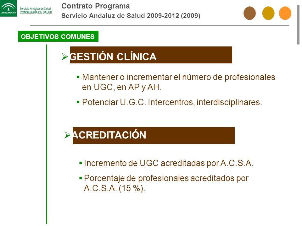 Contrato Programa Servicio Andaluz de Salud 2009-2012 (2009) OBJETIVOS COMUNES GESTIÓN CLÍNICA Mantener o incrementar el número de profesionales en UG
