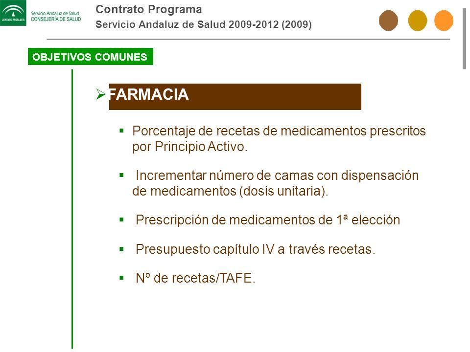 Contrato Programa Servicio Andaluz de Salud 2009-2012 (2009) OBJETIVOS COMUNES FARMACIA Porcentaje de recetas de medicamentos prescritos por Principio