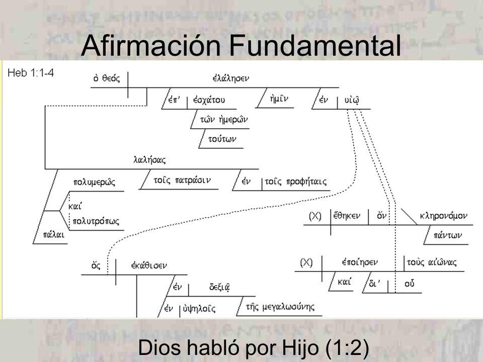 Afirmación Fundamental ¿Qué dice la primera frase? S V Dios habló por Hijo (1:2)