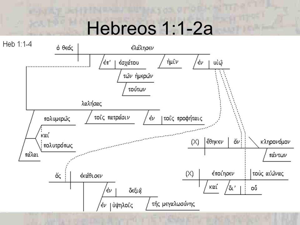 Habiendo hablado –En tiempo antiguo –En muchas partes y maneras (revelación parcial y progresiva) –A los padres –Por los profetas Dios ha hablado –En el éscaton (los postreros tiempos) –- - - - (una vez para siempre)- - - - –A nosotros –Por Hijo