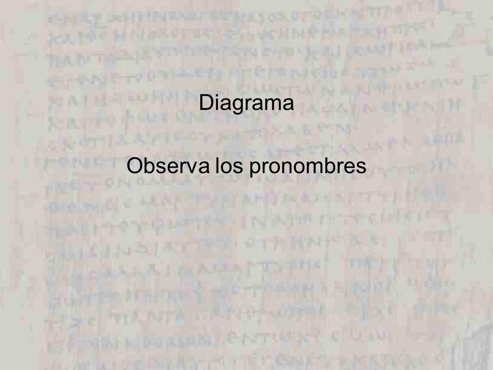 Diagrama Observa los pronombres