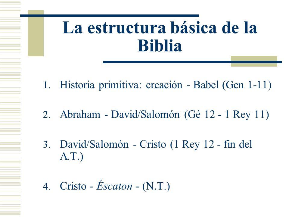 La estructura básica de la Biblia 1. Historia primitiva: creación - Babel (Gen 1-11) 2. Abraham - David/Salomón (Gé 12 - 1 Rey 11) 3. David/Salomón -