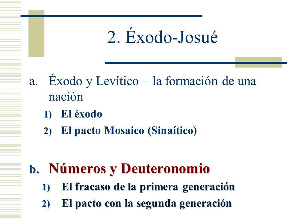 2. Éxodo-Josué a.Éxodo y Levítico – la formación de una nación 1) El éxodo 2) El pacto Mosaico (Sinaítico) b. Números y Deuteronomio 1) El fracaso de