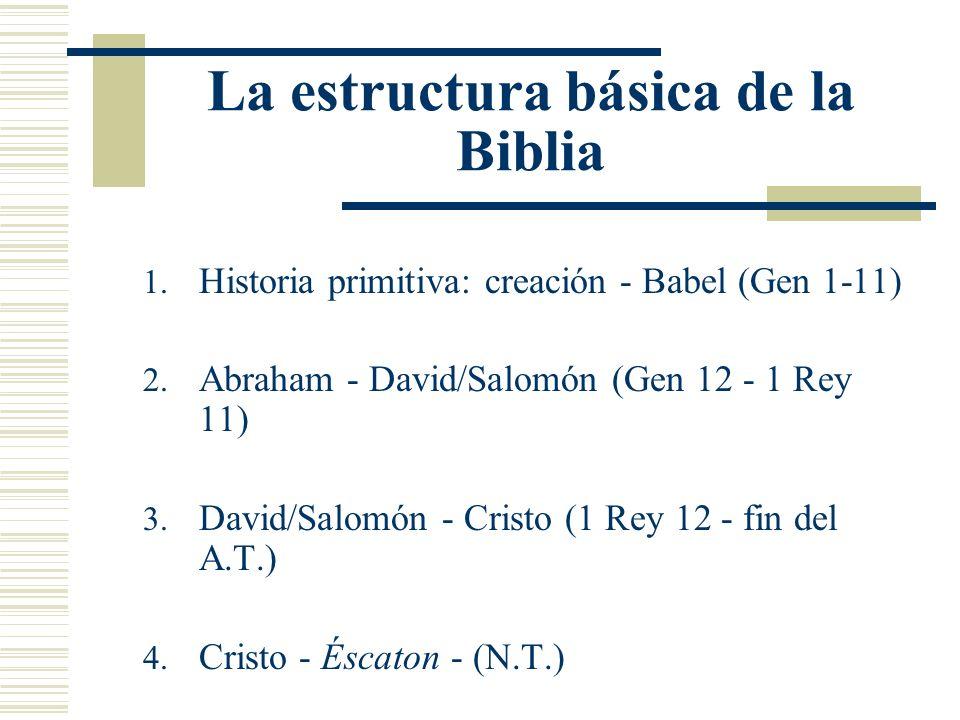 La estructura básica de la Biblia 1. Historia primitiva: creación - Babel (Gen 1-11) 2. Abraham - David/Salomón (Gen 12 - 1 Rey 11) 3. David/Salomón -