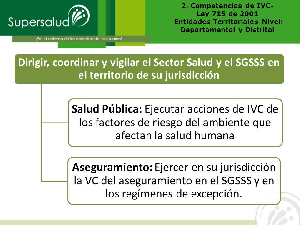 Dirigir, coordinar y vigilar el Sector Salud y el SGSSS en el territorio de su jurisdicción Salud Pública: Ejecutar acciones de IVC de los factores de
