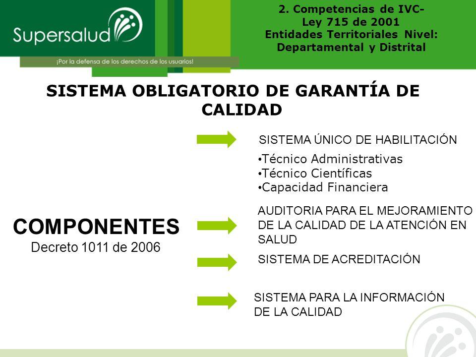 SISTEMA OBLIGATORIO DE GARANTÍA DE CALIDAD COMPONENTES Decreto 1011 de 2006 SISTEMA ÚNICO DE HABILITACIÓN AUDITORIA PARA EL MEJORAMIENTO DE LA CALIDAD