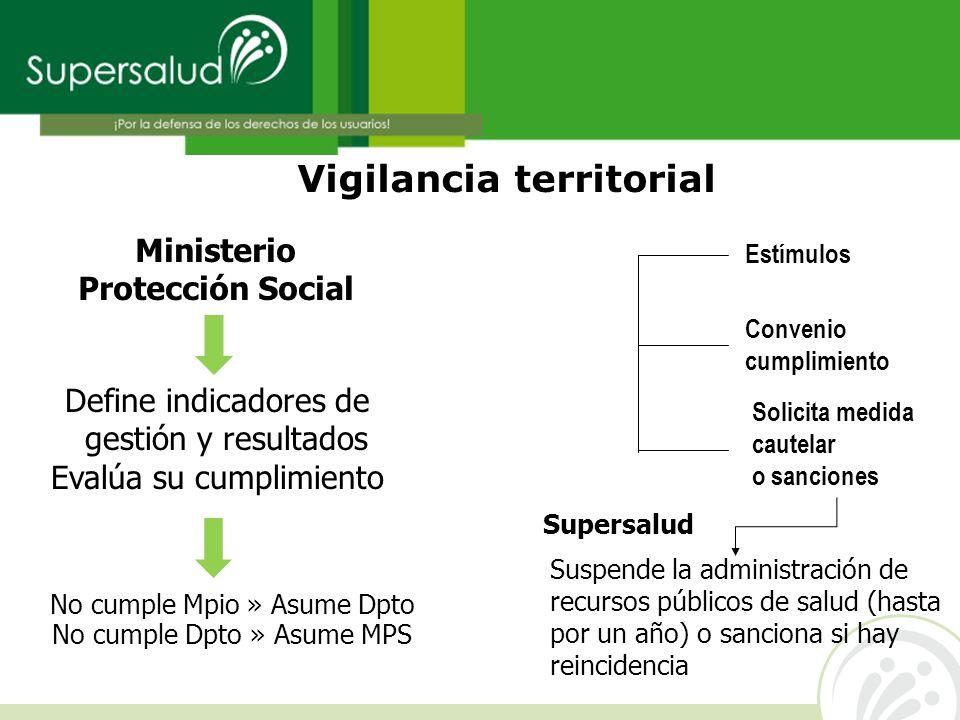 Vigilancia territorial Ministerio Protección Social Define indicadores de gestión y resultados Evalúa su cumplimiento Supersalud Estímulos Convenio cu
