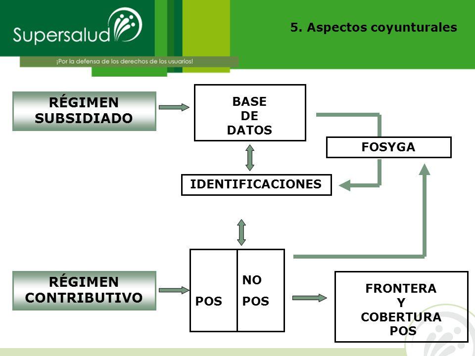 RÉGIMEN SUBSIDIADO RÉGIMEN CONTRIBUTIVO BASE DE DATOS IDENTIFICACIONES FOSYGA FRONTERA Y COBERTURA POS NO POS