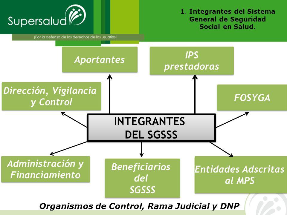INTEGRANTES DEL SGSSS INTEGRANTES DEL SGSSS Organismos de Control, Rama Judicial y DNP 1. Integrantes del Sistema General de Seguridad Social en Salud