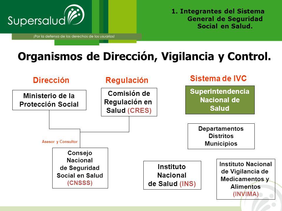 1. Integrantes del Sistema General de Seguridad Social en Salud. Organismos de Dirección, Vigilancia y Control. Ministerio de la Protección Social Com