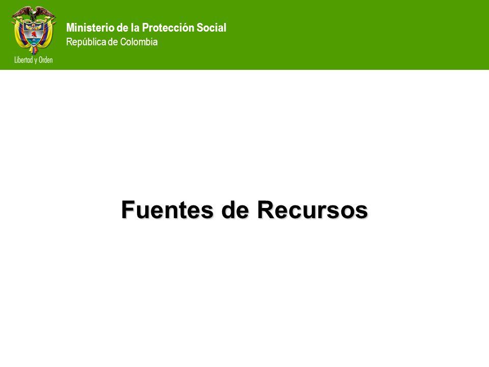 Ministerio de la Protección Social República de Colombia Fuentes de Recursos