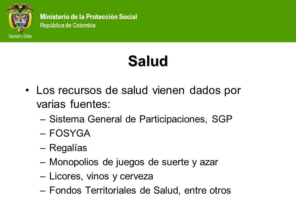 Ministerio de la Protección Social República de Colombia Salud Los recursos de salud vienen dados por varias fuentes: –Sistema General de Participacio
