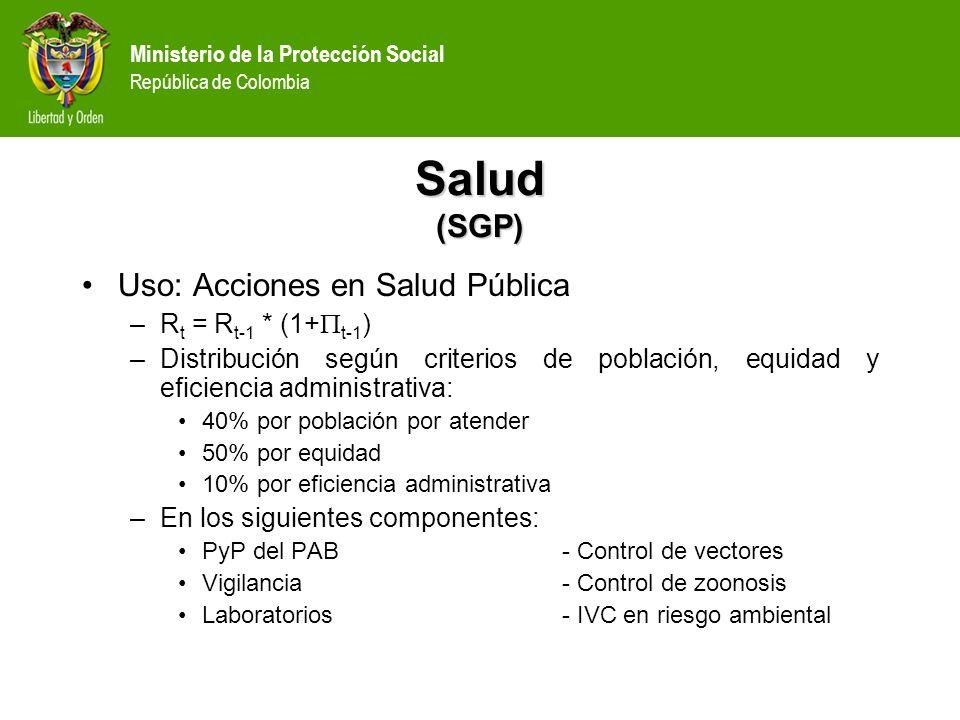 Ministerio de la Protección Social República de Colombia Salud (SGP) Uso: Acciones en Salud Pública –R t = R t-1 * (1+ t-1 ) –Distribución según crite