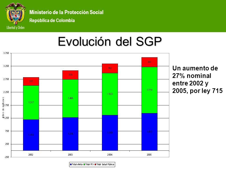 Ministerio de la Protección Social República de Colombia Ministerio de la Protección Social República de Colombia Evolución del SGP Un aumento de 27%