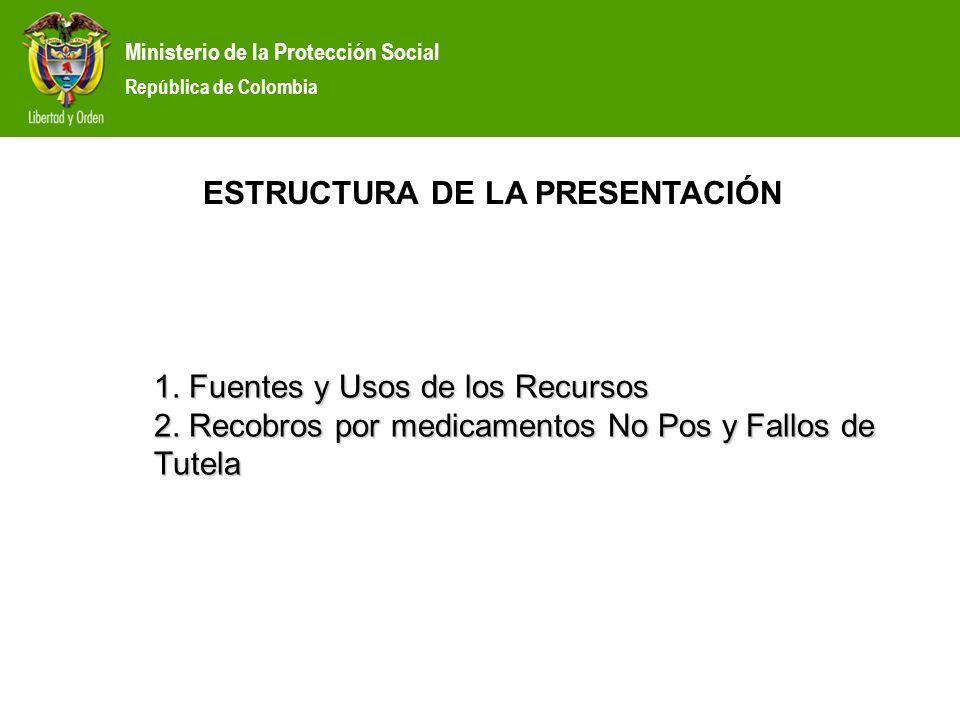 Ministerio de la Protección Social República de Colombia Ministerio de la Protección Social República de Colombia 1. Fuentes y Usos de los Recursos 2.