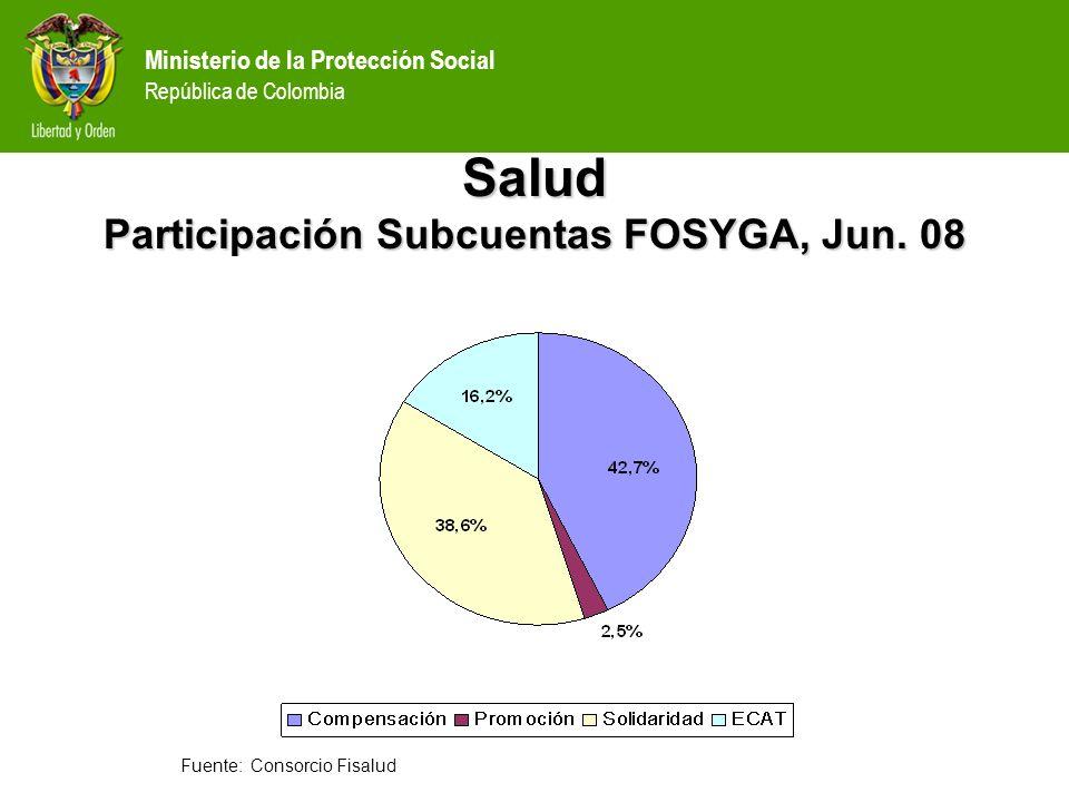 Ministerio de la Protección Social República de Colombia Salud Participación Subcuentas FOSYGA, Jun. 08 Fuente: Consorcio Fisalud