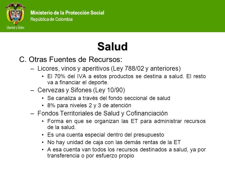 Ministerio de la Protección Social República de Colombia Salud C. Otras Fuentes de Recursos: –Licores, vinos y aperitivos (Ley 788/02 y anteriores) El