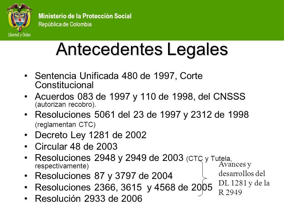Ministerio de la Protección Social República de Colombia Antecedentes Legales Sentencia Unificada 480 de 1997, Corte Constitucional Acuerdos 083 de 19