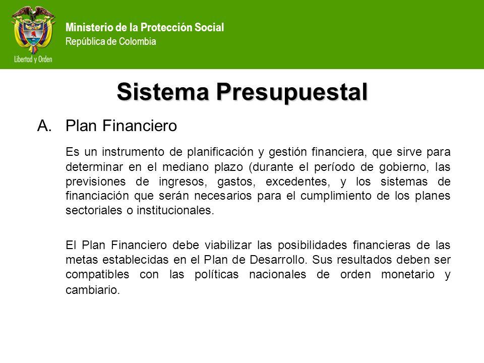 Ministerio de la Protección Social República de Colombia Sistema Presupuestal A.Plan Financiero Es un instrumento de planificación y gestión financier