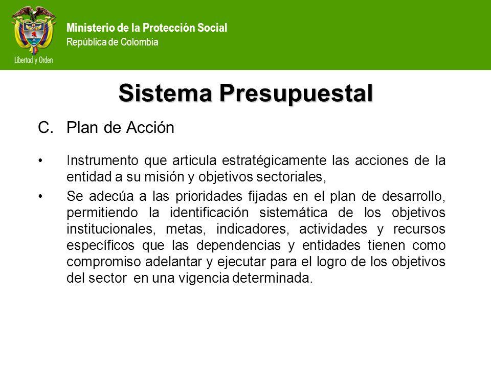 Ministerio de la Protección Social República de Colombia Sistema Presupuestal C.Plan de Acción –Objetivos sectoriales –Objetivos institucionales –Metas –Indicadores –Programas, proyectos, areas temáticas –Actvidades –Recursos –Tiempo