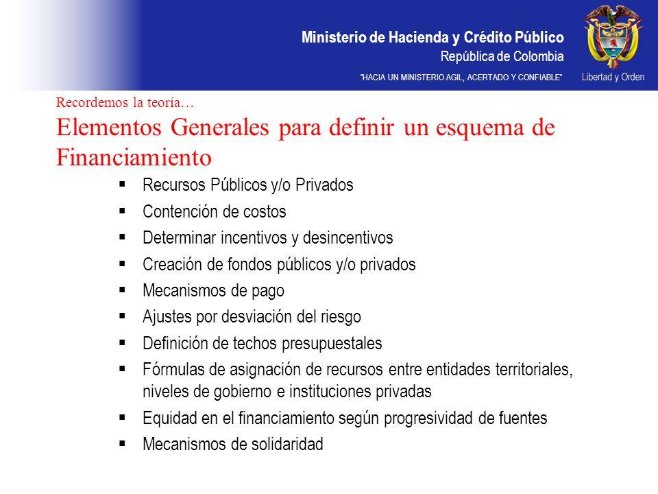 Ministerio de Hacienda y Crédito Público República de Colombia HACIA UN MINISTERIO AGIL, ACERTADO Y CONFIABLE Recordemos la teoría… Elementos Generale
