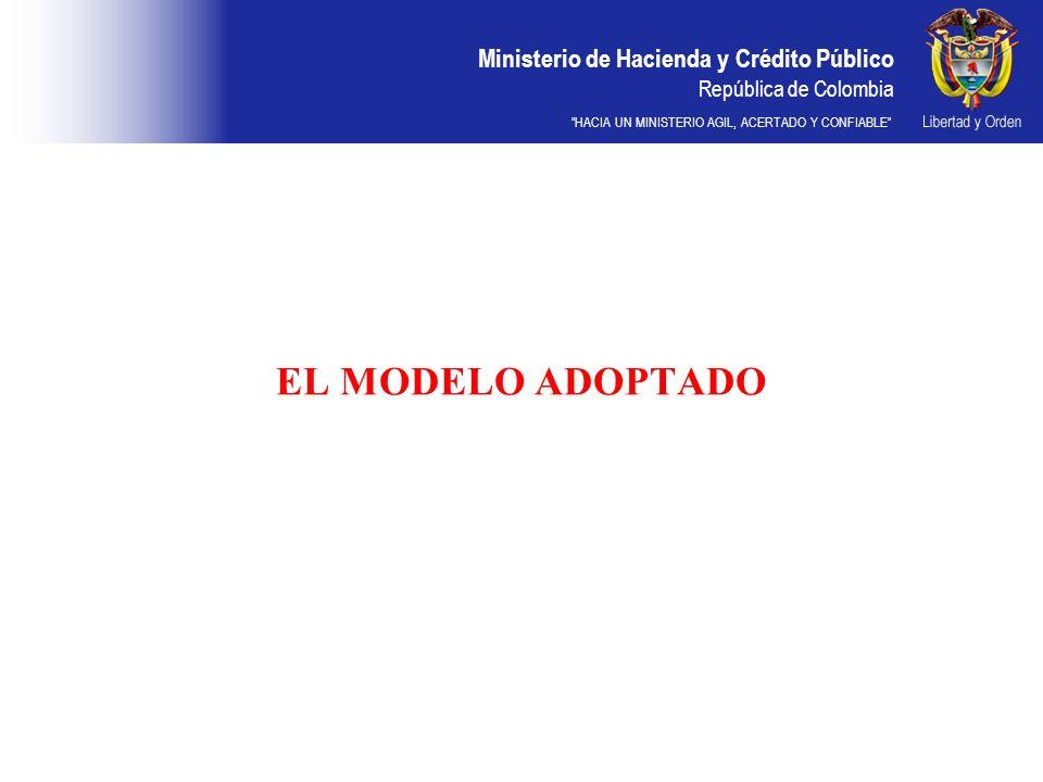 Ministerio de Hacienda y Crédito Público República de Colombia HACIA UN MINISTERIO AGIL, ACERTADO Y CONFIABLE EL MODELO ADOPTADO
