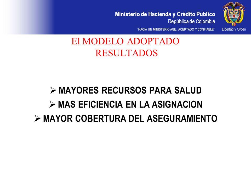 Ministerio de Hacienda y Crédito Público República de Colombia HACIA UN MINISTERIO AGIL, ACERTADO Y CONFIABLE El MODELO ADOPTADO RESULTADOS MAYORES RE