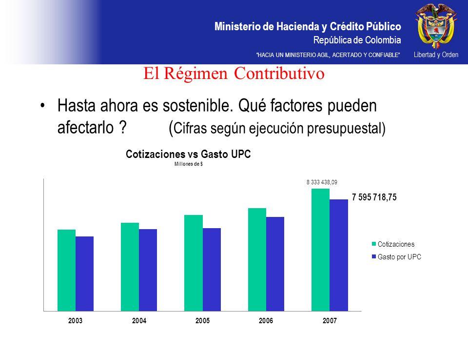 Ministerio de Hacienda y Crédito Público República de Colombia HACIA UN MINISTERIO AGIL, ACERTADO Y CONFIABLE El Régimen Contributivo Hasta ahora es s