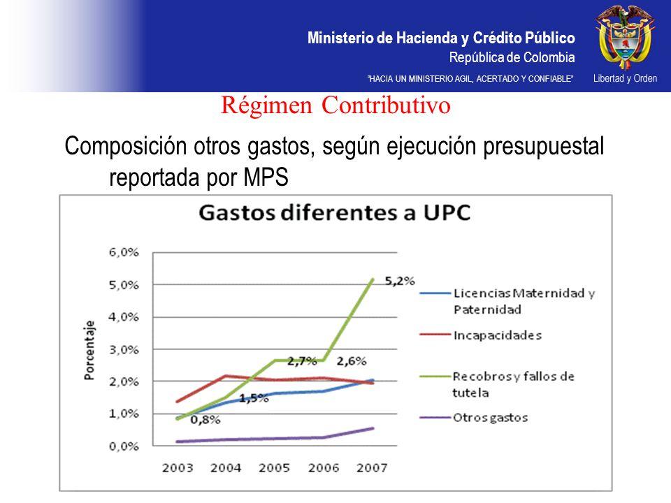 Ministerio de Hacienda y Crédito Público República de Colombia HACIA UN MINISTERIO AGIL, ACERTADO Y CONFIABLE Régimen Contributivo Composición otros g