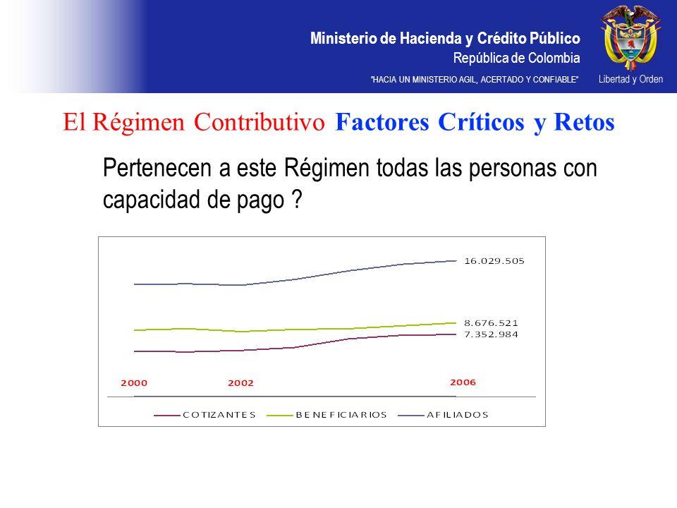 Ministerio de Hacienda y Crédito Público República de Colombia HACIA UN MINISTERIO AGIL, ACERTADO Y CONFIABLE El Régimen Contributivo Factores Crítico