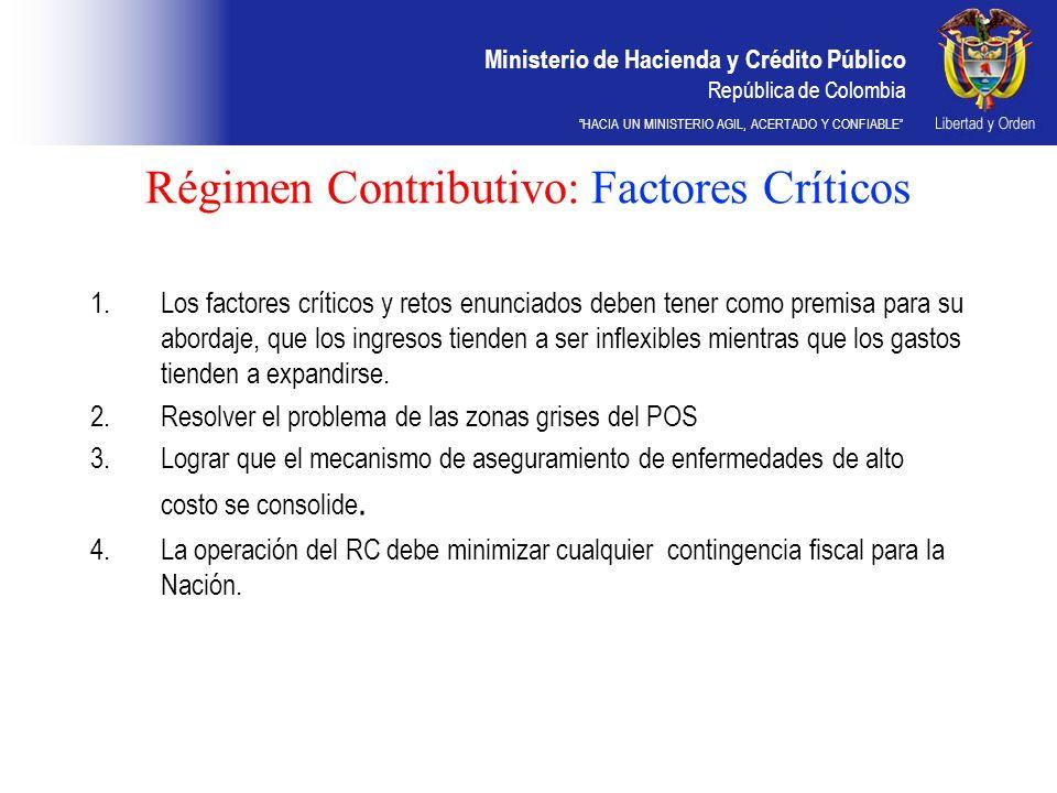 Ministerio de Hacienda y Crédito Público República de Colombia HACIA UN MINISTERIO AGIL, ACERTADO Y CONFIABLE Régimen Contributivo: Factores Críticos