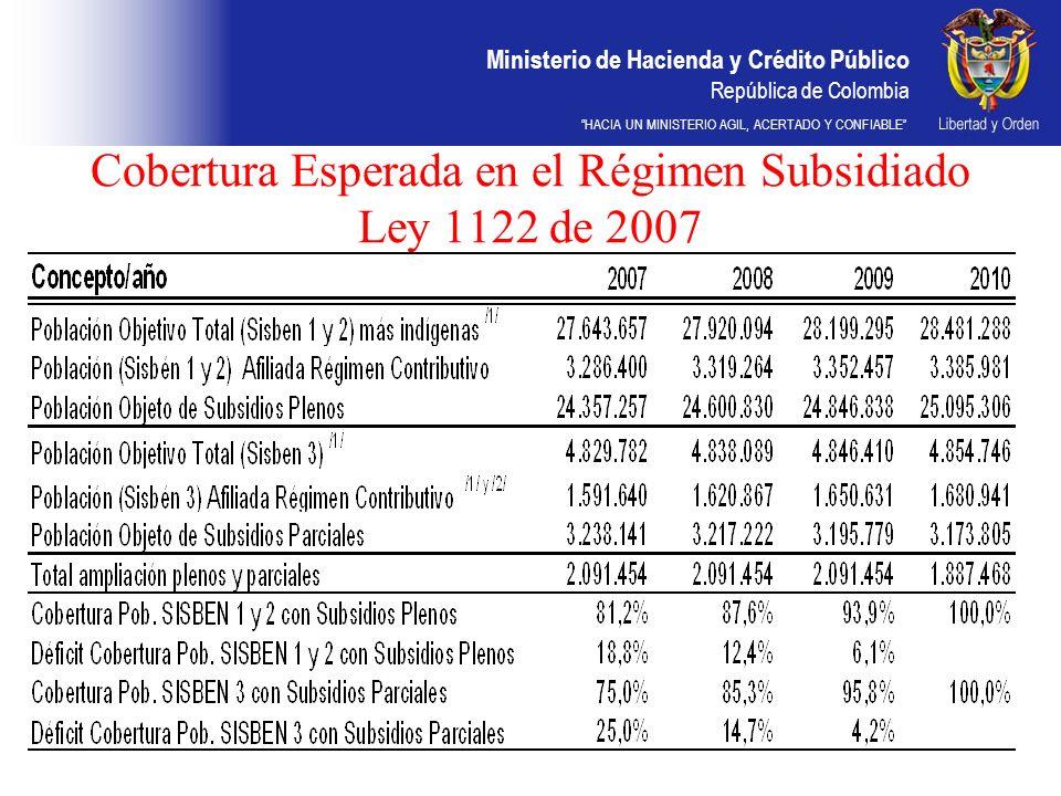 Ministerio de Hacienda y Crédito Público República de Colombia HACIA UN MINISTERIO AGIL, ACERTADO Y CONFIABLE Cobertura Esperada en el Régimen Subsidi