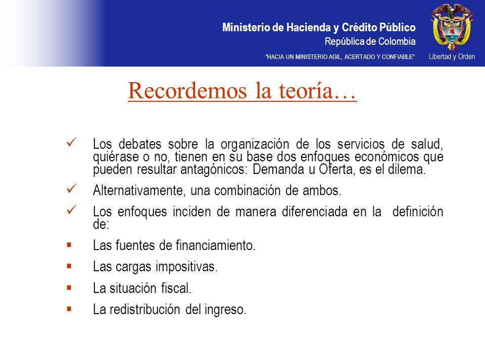 Ministerio de Hacienda y Crédito Público República de Colombia HACIA UN MINISTERIO AGIL, ACERTADO Y CONFIABLE EL REGIMEN CONTRIBUTIVO