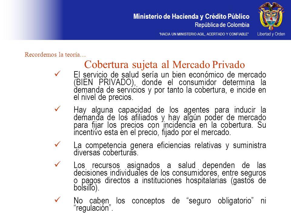 Ministerio de Hacienda y Crédito Público República de Colombia HACIA UN MINISTERIO AGIL, ACERTADO Y CONFIABLE EL REGIMEN SUBSIDIADO