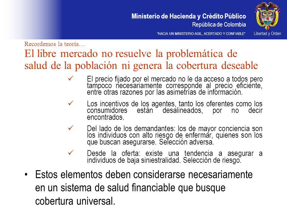 Ministerio de Hacienda y Crédito Público República de Colombia HACIA UN MINISTERIO AGIL, ACERTADO Y CONFIABLE Recordemos la teoría… El mercado intervenido La salud es un BIEN PUBLICO.