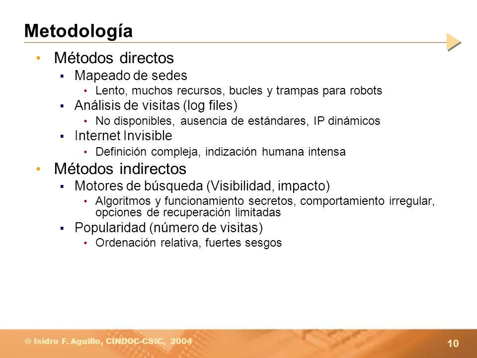 10 © Isidro F. Aguillo, CINDOC-CSIC, 2004 Metodología Métodos directos Mapeado de sedes Lento, muchos recursos, bucles y trampas para robots Análisis