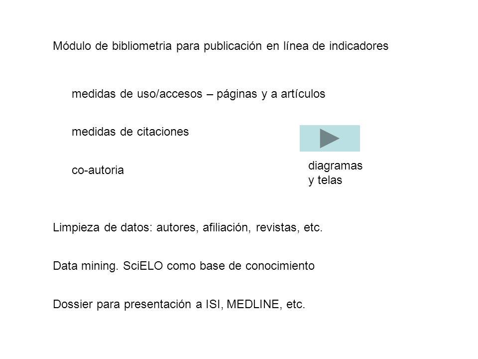 Módulo de bibliometria para publicación en línea de indicadores medidas de uso/accesos – páginas y a artículos medidas de citaciones co-autoria diagramas y telas Limpieza de datos: autores, afiliación, revistas, etc.