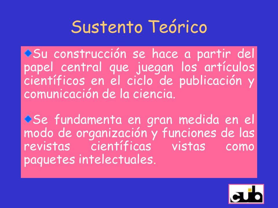 Sustento Teórico Su construcción se hace a partir del papel central que juegan los artículos científicos en el ciclo de publicación y comunicación de