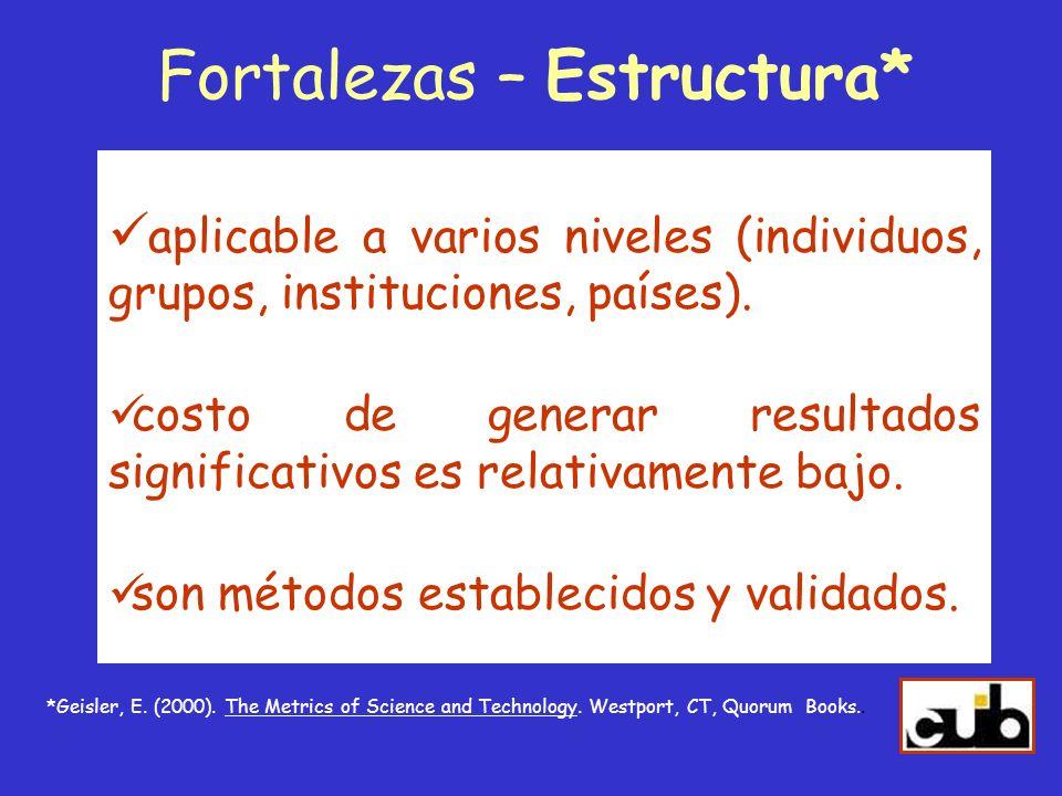 Contexto Latinoamericano Falta de bases de datos que recogen la producción editorial de América Latina, adecuadas para la construcción de indicadores bibliométricos a nivel regional.