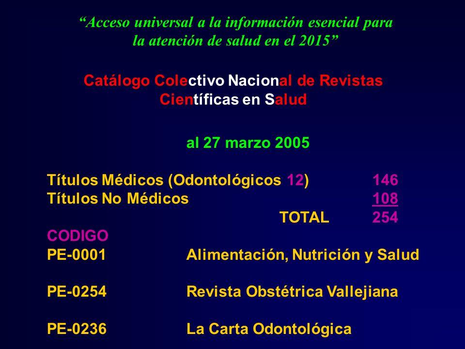 Acceso universal a la información esencial para la atención de salud en el 2015 al 27 marzo 2005 Títulos Médicos (Odontológicos 12)146 Títulos No Médi