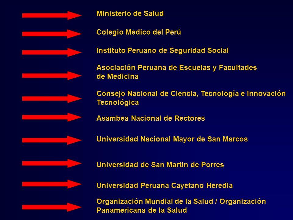 Ministerio de Salud Colegio Medico del Perú Instituto Peruano de Seguridad Social Asociación Peruana de Escuelas y Facultades de Medicina Consejo Naci