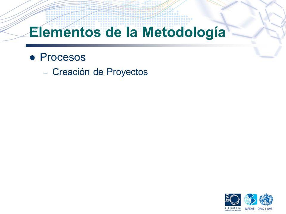 Elementos de la Metodología Procesos – Creación de Proyectos