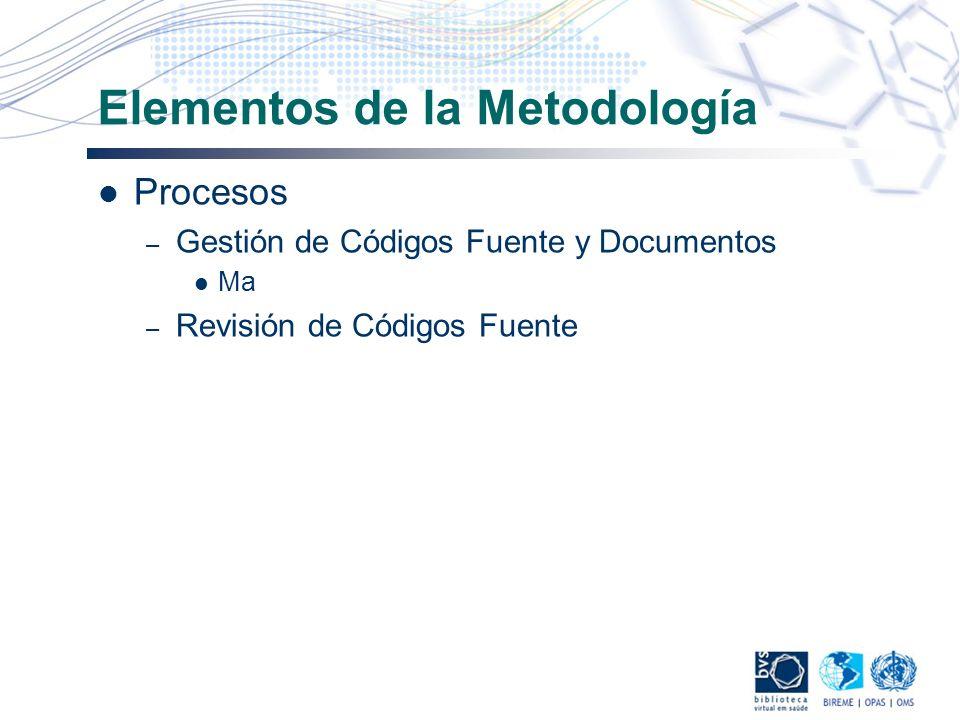 Elementos de la Metodología Procesos – Gestión de Códigos Fuente y Documentos Ma – Revisión de Códigos Fuente