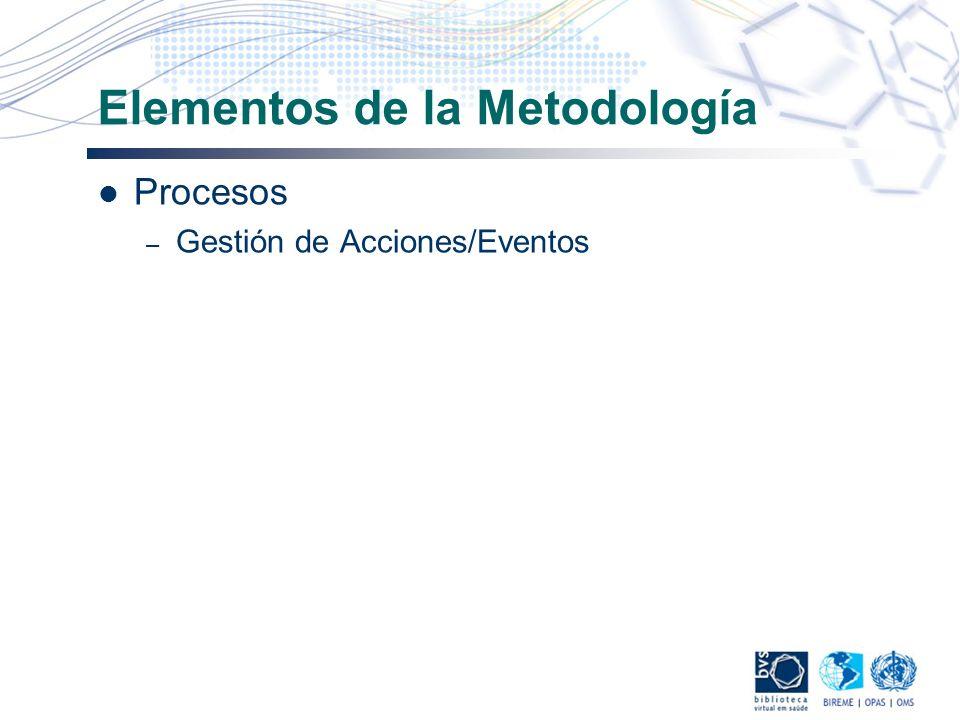 Elementos de la Metodología Procesos – Gestión de Acciones/Eventos