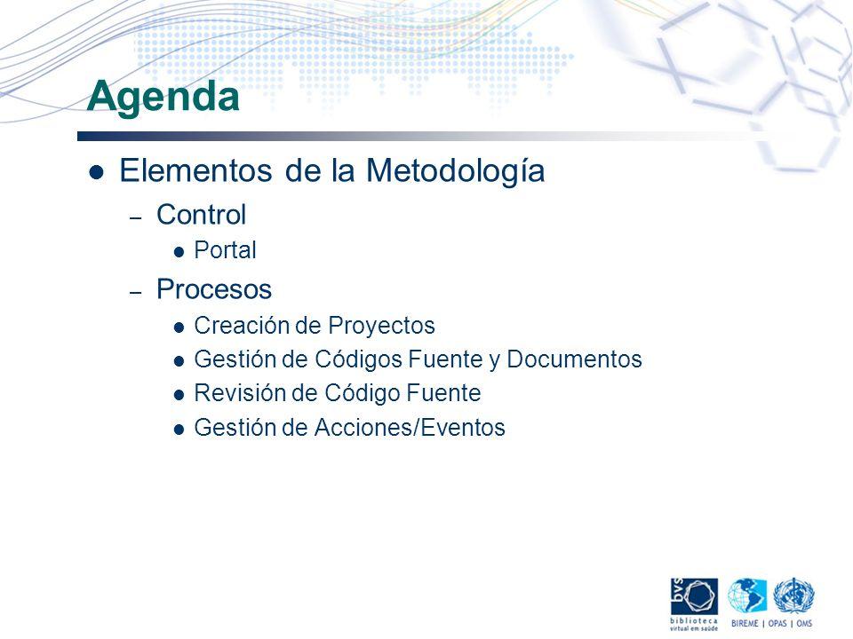 Agenda Elementos de la Metodología – Control Portal – Procesos Creación de Proyectos Gestión de Códigos Fuente y Documentos Revisión de Código Fuente Gestión de Acciones/Eventos